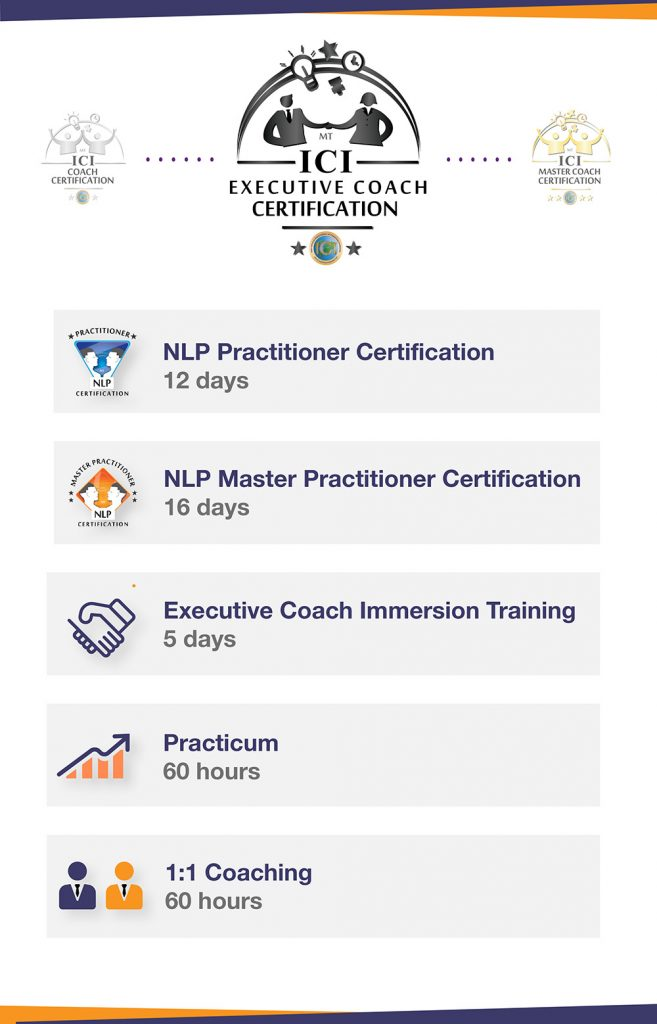 Executive Coach Certification Pathway