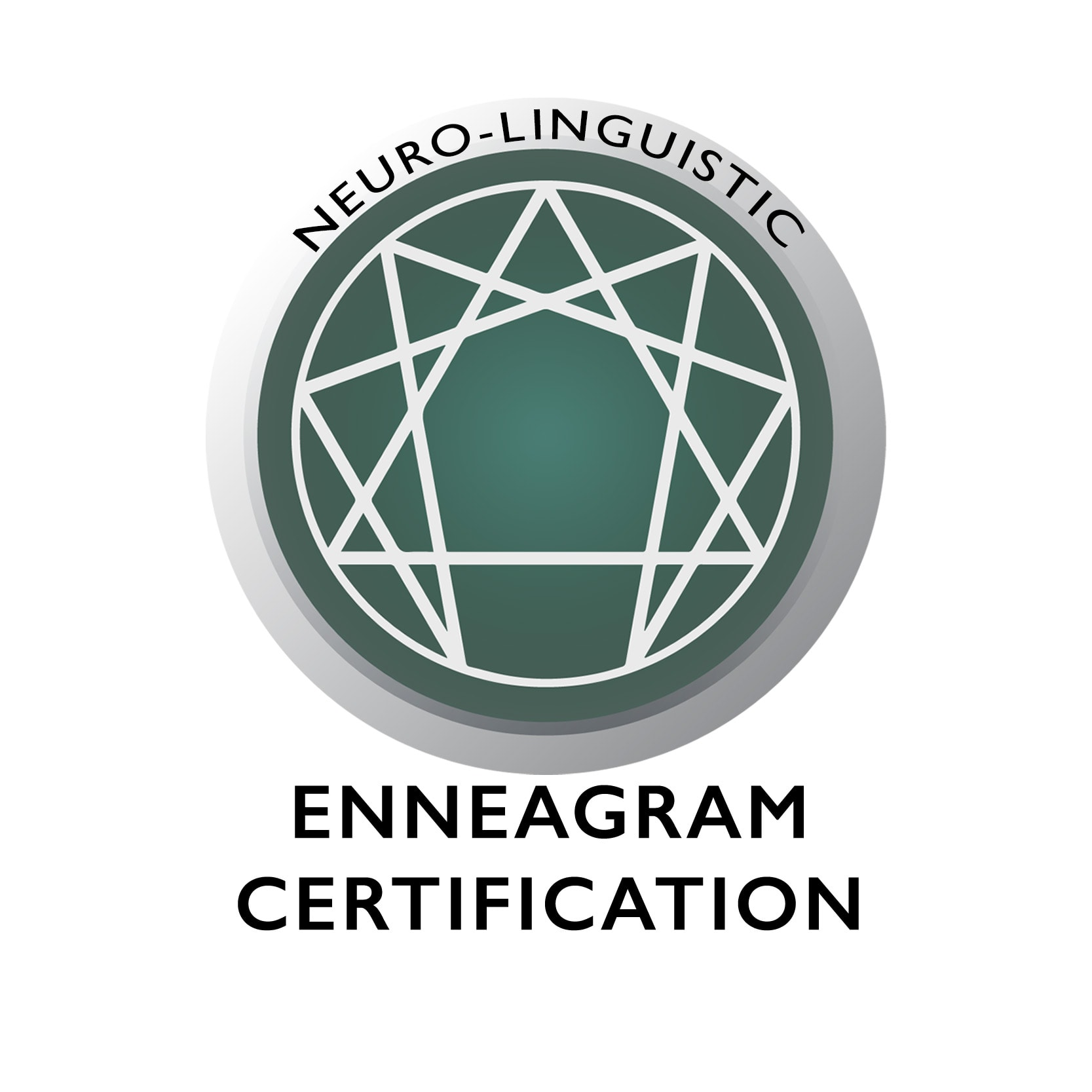 Neuro-Linguistic Enneagram Certification, by Mind-Transformations