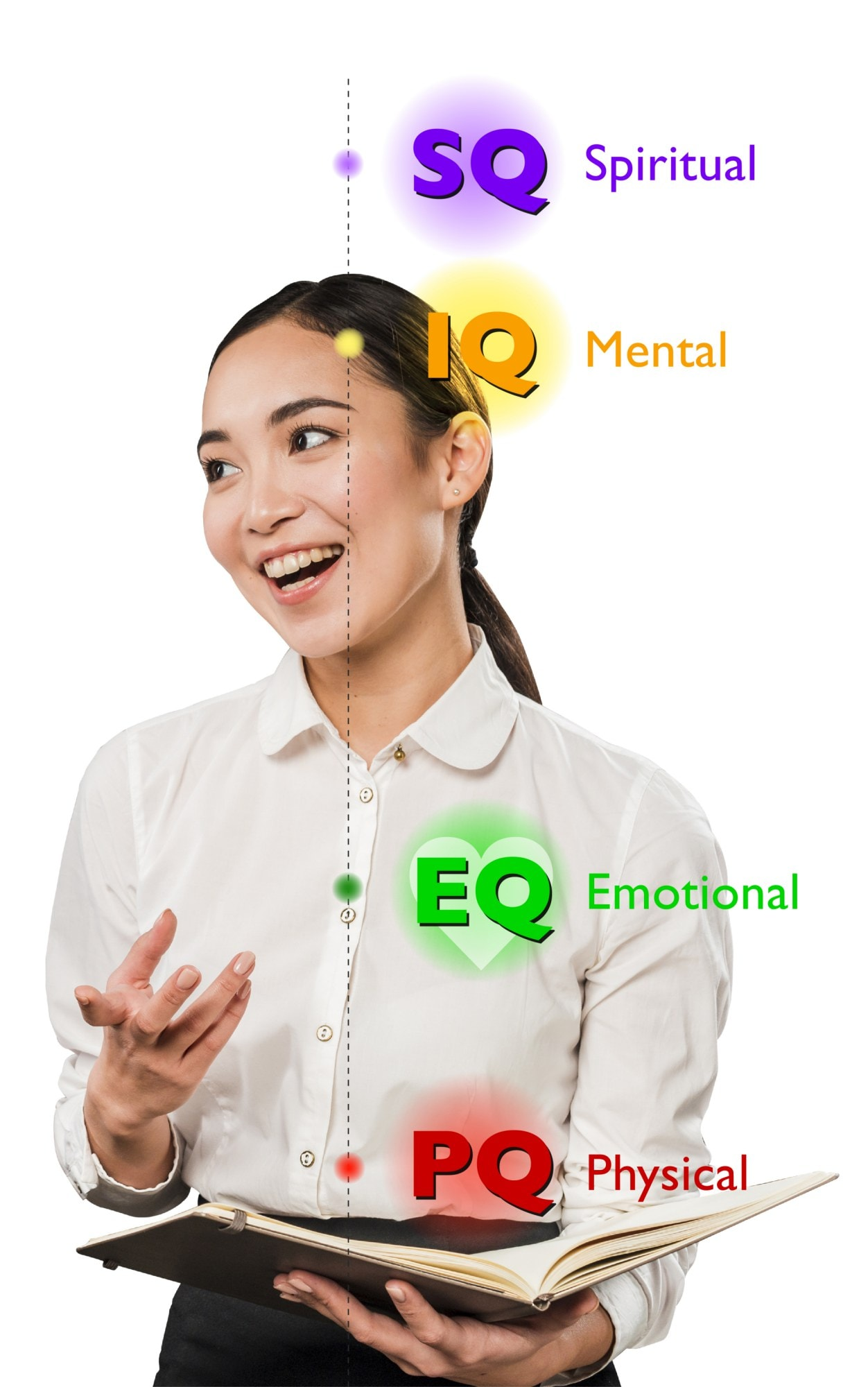 professional Coaching to align Multi-Intelligences_Mind Transformations